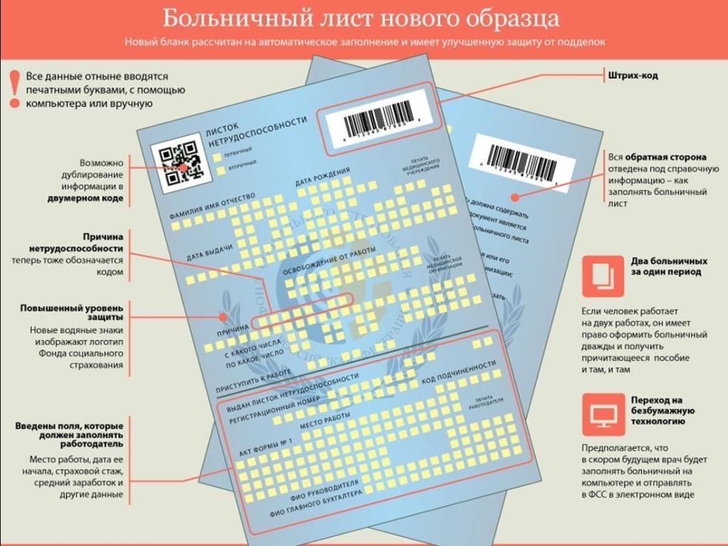 Купить в Москве Гагаринский больничный лист нового образца